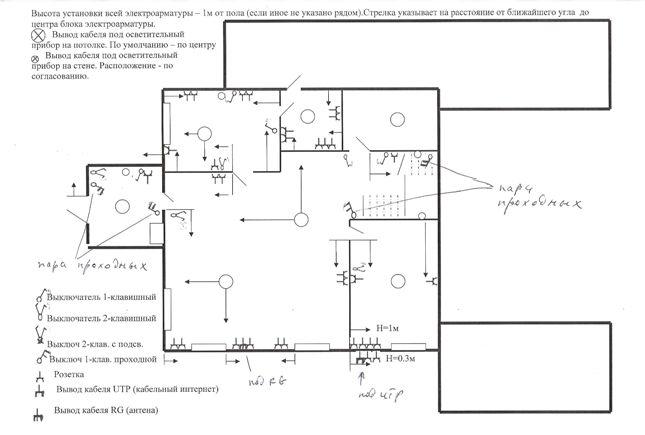 Электропроводка - план - схема
