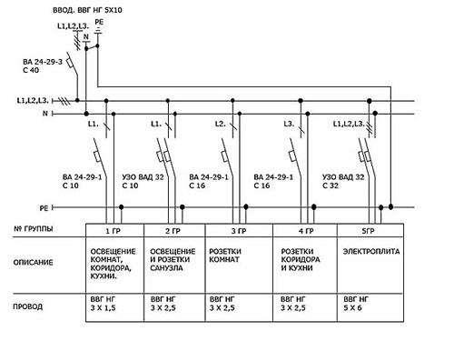 Пример схемы электропроводки в